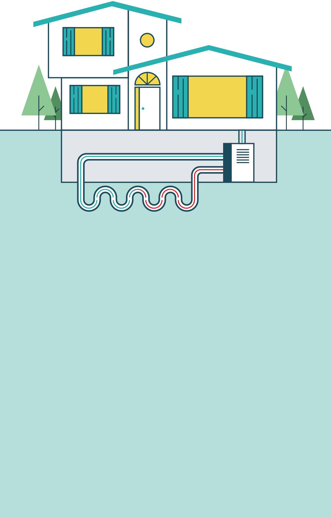 Conventional HVAC